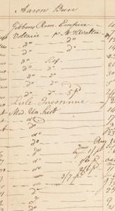Aaron Burr in the Library's first charging ledger.